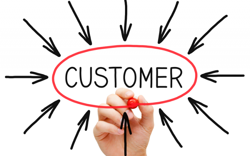 How to Automate your Way to a Customer-Centric Business