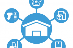 The Benefits of a Solid Warehouse Management System